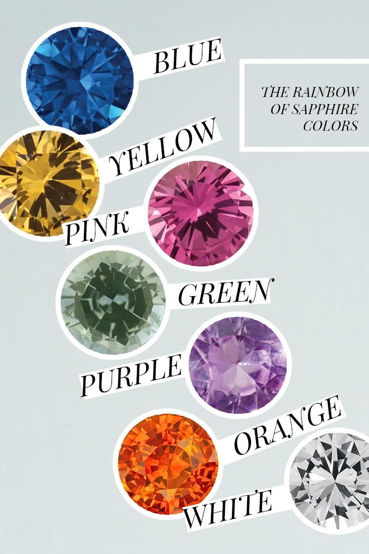 September-Blog-sapphire-colors